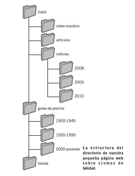 facilita-navegacion-1