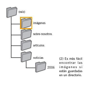 optimiza-imagenes-2