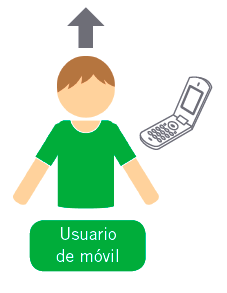 usuarios-de-moviles-2
